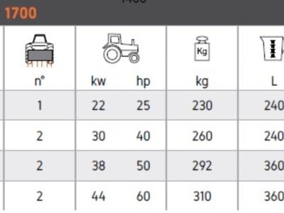 fertivitis tabella